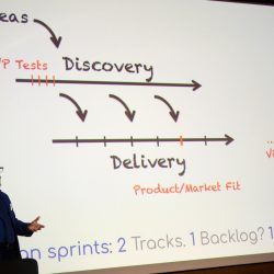 Discovery and Delivery in Agile